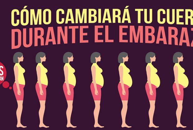cómo cambiará tu cuerpo durante el embarazo