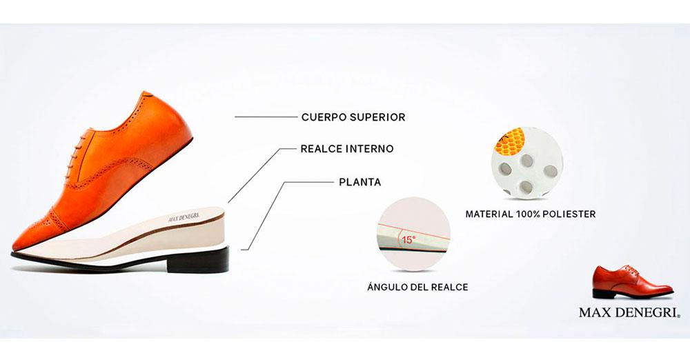 zapatofuncion