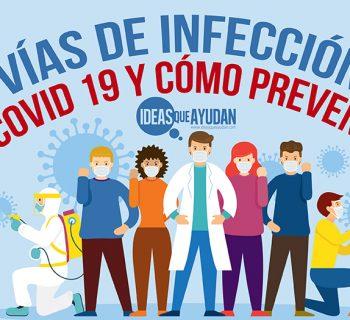 Vías de infección del COVID 19